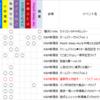 20170923(土)運営同士何話す!!?ライブvol.1開催