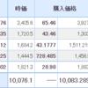 【2021年8月13日投資結果・売買あり】サイボウズが大きく下落し買い増し。そしてリップルについて続報。