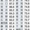 NHK受信料
