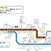JR東日本 中央線快速 中央線・総武線各駅停車 運行系統図