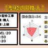 土木型枠の上級職人!【型枠のR職人】の腕前!