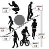サイクリングは本当に膝を痛めますか?