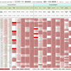 新型コロナウイルス、国別・人口あたり新規感染者数(5月5日現在) / List of COVID-19 cases per population by country, as of May 5