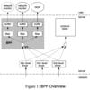 LinuxのBPF : (1) パケットフィルタ