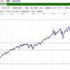 ドル危機に備える投資戦略 ピーターシフ