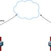 WebRTCの現状 - STUN/TURN・シグナリングサーバーについて - (7/8)