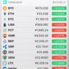 【仮想通貨】初心者向け  ビットコインとFX