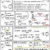 【問題編45】決算整理(減価償却)