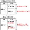 なぜ、齊藤誠教授による日銀バランスシート解釈が有害なのか?