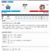 2019-08-16 カープ第112戦(横浜スタジアム)◯4対2 DeNA(57勝52敗3分)大瀬良完投で10勝目。龍馬4安打1HRの活躍。
