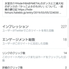 ブログ育成記録6~危険なTwitter依存、検索流入ルートの確立がいそがれる~
