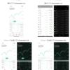 リニューアル版アプリ(Coincheck 4.0)のご紹介
