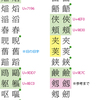 表外漢字の正字化_10