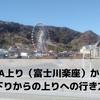 富士川SA上り(富士川楽座)から下りへ、下りからの上りへの行き方