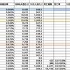 都筑区のコロナウィルス陽性者数(2021.07.23)