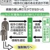 「養育費不払い」に差し押さえ 法改正で「逃げ得」に歯止め - 東京新聞(2019年6月14日)