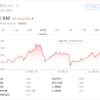 【高配当株】すかいらーく配当減配から見る株主軽視の姿勢【長期投資】