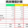 千葉県内で一日当たり最多陽性者数~明日から3連休ですが~