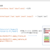 Python difflib 覚書