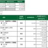 2020年4月17日(金) ~ 両建建玉が残ってしまった時の対処方法