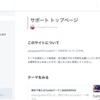 GitBookでサポート用ドキュメント作る