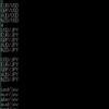 List<T>とラムダ式の組み合わせ
