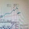 日経平均株価の予想がえらいことに!