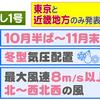 本日11月30日に吹かなければ2018年東京地方での『木枯らし1号』はなし!1979年以来39年ぶり、5回目の記録に!!