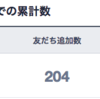 LINEのお友達200人突破しました〜♪