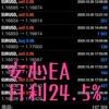 自動売買10月の結果^o^
