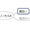 マインドマップブログ術~文章編~