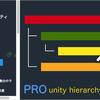 Hierarchy2 ヒエラルキービューの空きスペースを活用して便利なアイコンを並べるエディタ