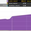 はてなブログのデプロイを約6倍高速化したはなし