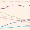 東南アジアでの中国経済の影響力は