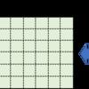 神田川数列(最終回)