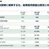 株主の意識が高いJT 日本たばこ産業(2914)から配当金.優待の希望はご飯にしました