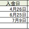 地震保険入金 東京海上日動と損保ジャパン