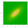 単純モンテカルロ積分 (1)
