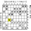 第67期王座戦 五番勝負 第2局 斎藤慎太郎王座 vs 永瀬拓矢叡王 を観た