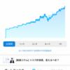サラリーマン投資家7月17日の株価チェック