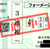 【回顧】2017年京都記念はサトノクラウンの連覇達成!!!