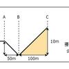 獲得標高の算出に関する考察(ルートラボ、GPSeis、Stravaなどのルート系サービスの違い)