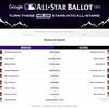 MLBオールスターゲームに投票しました。
