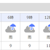 また月曜OFFに、雨は勘弁してください・・・(; ・`д・´)
