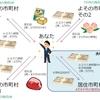 【ふるさと納税】ふるさと納税基本情報と上限額の計算方法