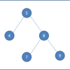 二分探索木 (binary search tree)