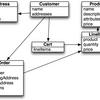【Spring 4.0 対応】Spring Boot と Spring MVC と Spring Data JPA を使って Web API を作成する (3)