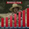 【中国農村】中国のネットショッピングは、農村の年収を急増させている?