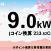 6/10の発電量は9kWhでした