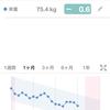 ダイエットの体重管理にはアプリを使っています